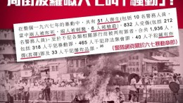 """It is open secret the Chinese Communist Party is behind the 1967 Riots in Hong Kong. A government release published on February 15 described the 1967 riot as """"disturbances."""""""